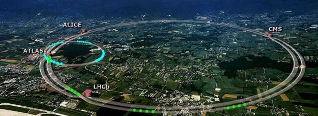 The Large Hadron Collider (LHC) is the world's largest and highest-energy particle accelerator (17 miles in circ) located at the CERN facility in Switzerland